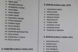 Bayburt'ta CHP'nin Yeni İl Başkanı Necip Erel Oldu