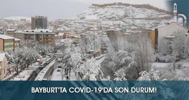 Bayburt'ta Covid-19'da Son Durum!