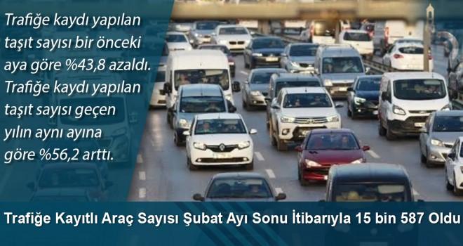 Trafiğe Kayıtlı Araç Sayısı Şubat Ayı Sonu İtibarıyla 15 bin 587 Oldu