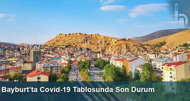 Bayburt'ta Covid-19 Tablosunda Son Durum