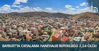 Bayburt'ta Ortalama Hanehalkı Büyüklüğü 3,24 Oldu