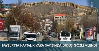 Bayburt'ta Haftalık Vaka Sayısında Düşüş Gözlemlendi